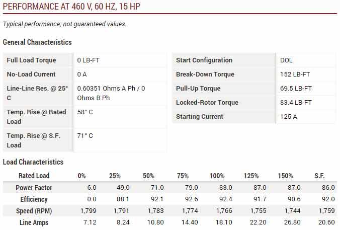 Baldor Motor Frame Chart