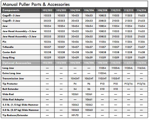 Posi Lock Puller 102 : Posi lock cage for puller